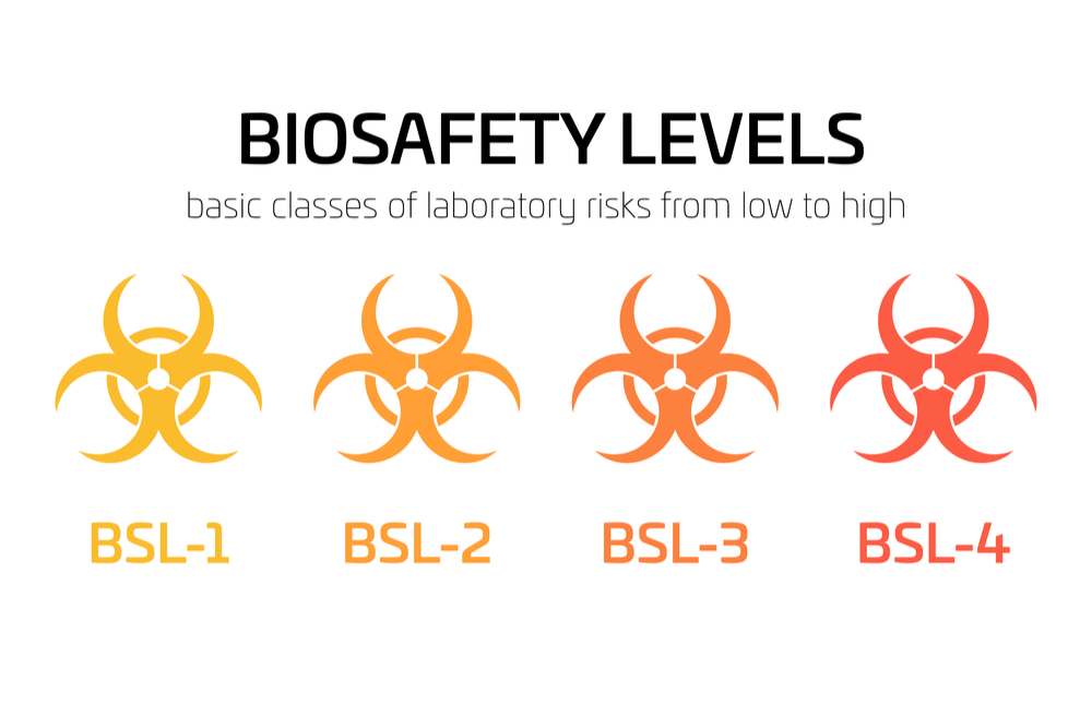 Biosafety level signs from BSL-1 to BSL-4. Simple flat vector biohazard caution signs used in laboratory. Symbol of hazard caused by biological microorganism, virus or toxin